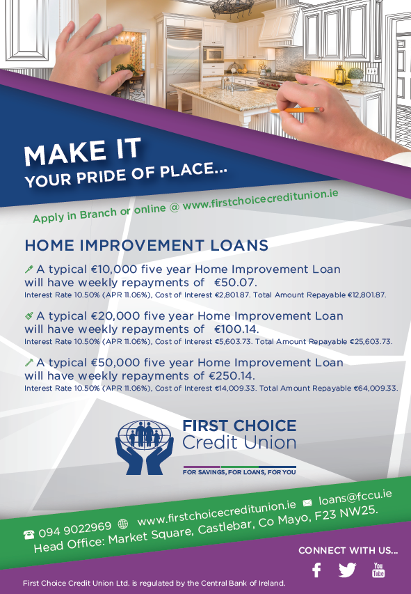 Home Improvement Loan Your First Choice